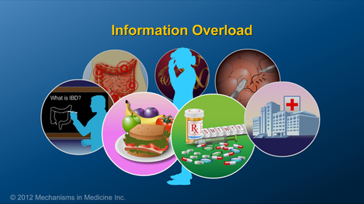 Information Overload and IBD