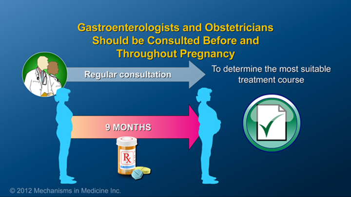 Consult Specialists when Pregnant with IBD