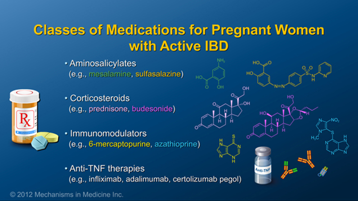 IBD Medications for Pregnant Women