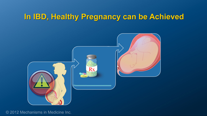 Healthy Pregnancy and IBD
