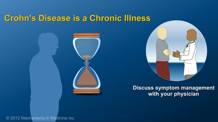 Crohn's is a Chronic Illness